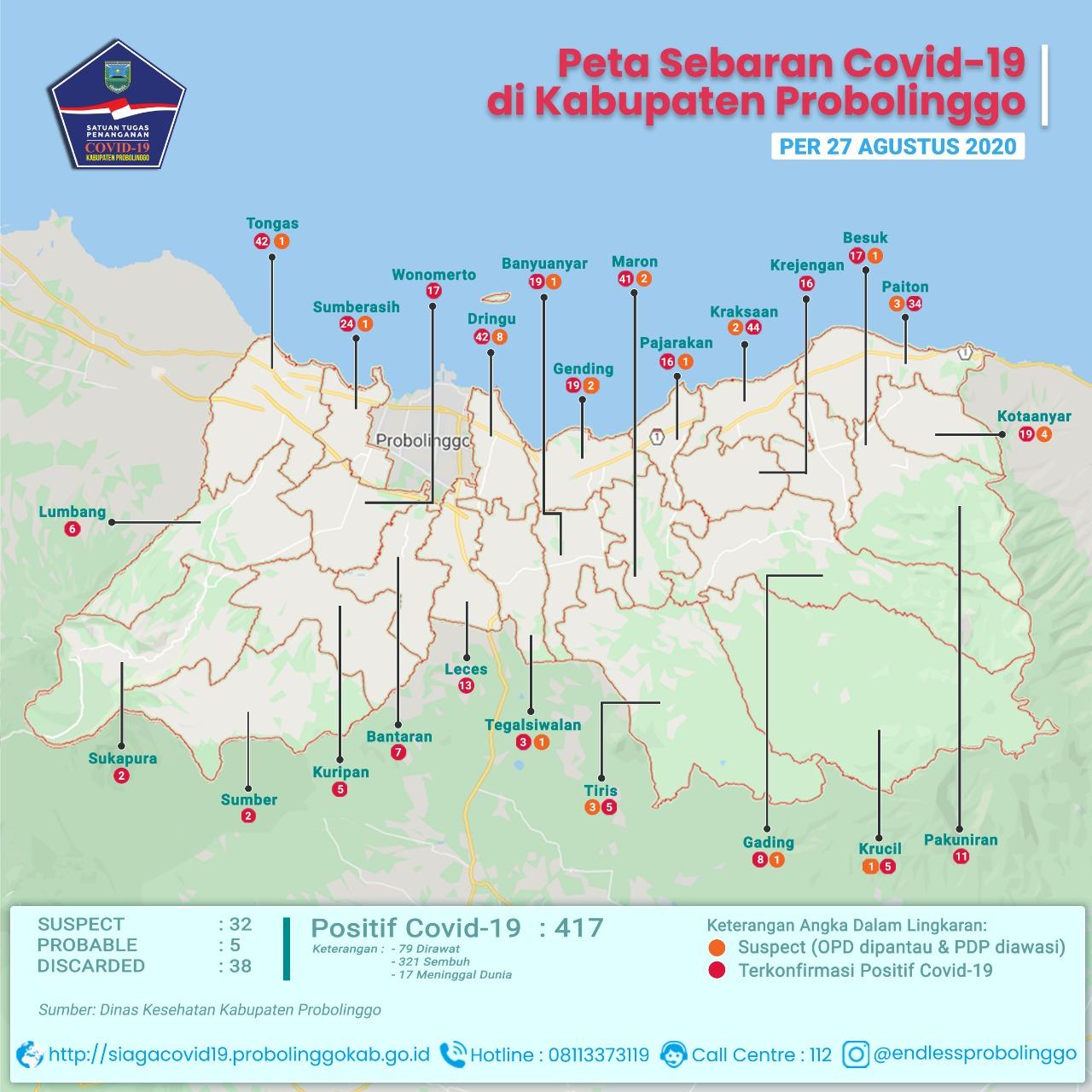 Peta Sebaran Covid-19 di Kabupaten Probolinggo per 27 Agustus 2020